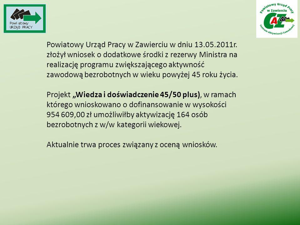 Powiatowy Urząd Pracy w Zawierciu w dniu 13.05.2011r. złożył wniosek o dodatkowe środki z rezerwy Ministra na realizację programu zwiększającego aktyw