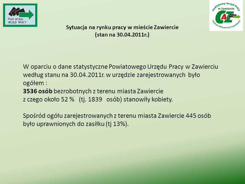 Sytuacja na rynku pracy w mieście Zawiercie (stan na 30.04.2011r.) W oparciu o dane statystyczne Powiatowego Urzędu Pracy w Zawierciu według stanu na