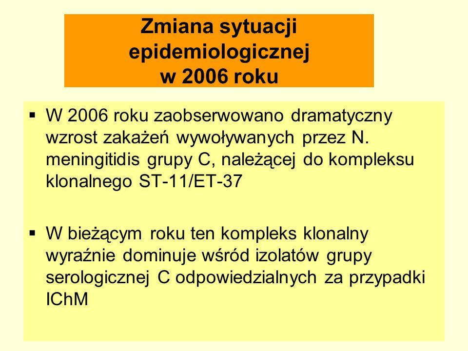 Zmiana sytuacji epidemiologicznej w 2006 roku  W 2006 roku zaobserwowano dramatyczny wzrost zakażeń wywoływanych przez N. meningitidis grupy C, należ