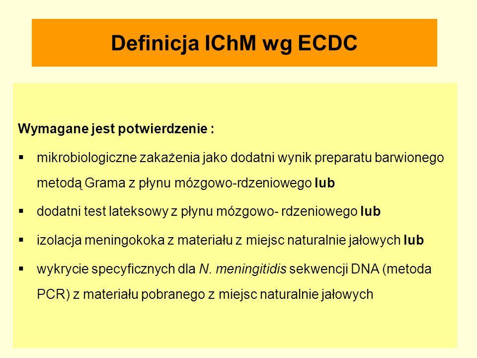Definicja IChM wg ECDC Wymagane jest potwierdzenie :  mikrobiologiczne zakażenia jako dodatni wynik preparatu barwionego metodą Grama z płynu mózgowo