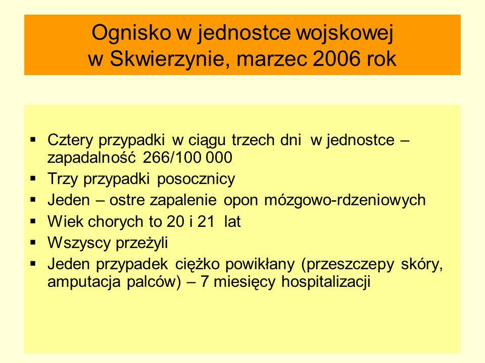 Ognisko w jednostce wojskowej w Skwierzynie, marzec 2006 rok  Cztery przypadki w ciągu trzech dni w jednostce – zapadalność 266/100 000  Trzy przypa