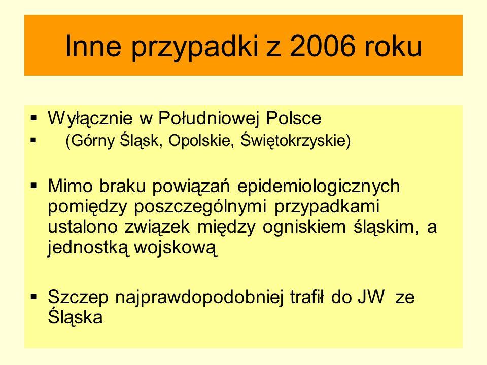Inne przypadki z 2006 roku  Wyłącznie w Południowej Polsce  (Górny Śląsk, Opolskie, Świętokrzyskie)  Mimo braku powiązań epidemiologicznych pomiędz