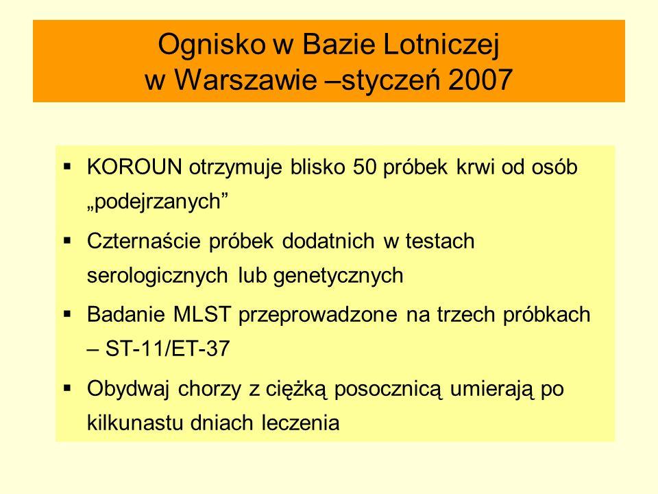 """Ognisko w Bazie Lotniczej w Warszawie –styczeń 2007  KOROUN otrzymuje blisko 50 próbek krwi od osób """"podejrzanych""""  Czternaście próbek dodatnich w t"""