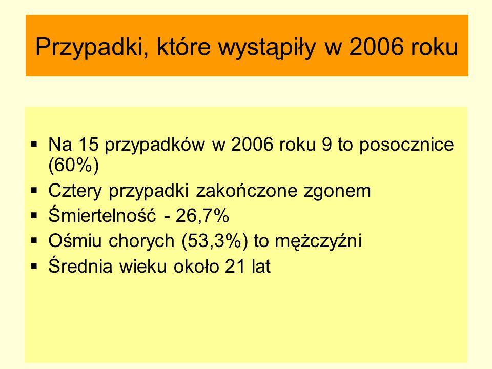 Przypadki, które wystąpiły w 2006 roku  Na 15 przypadków w 2006 roku 9 to posocznice (60%)  Cztery przypadki zakończone zgonem  Śmiertelność - 26,7