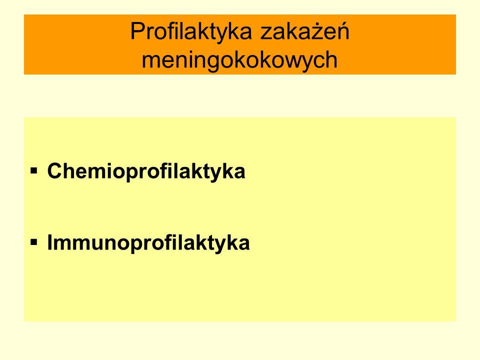 Profilaktyka zakażeń meningokokowych  Chemioprofilaktyka  Immunoprofilaktyka