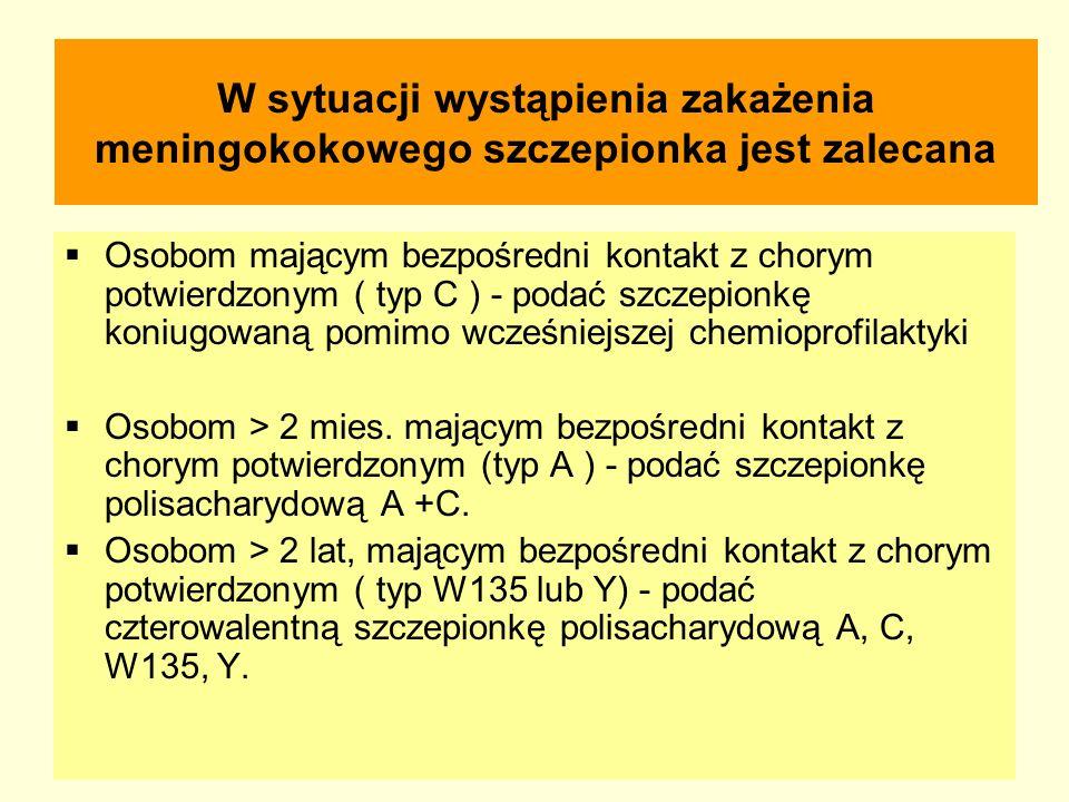 W sytuacji wystąpienia zakażenia meningokokowego szczepionka jest zalecana  Osobom mającym bezpośredni kontakt z chorym potwierdzonym ( typ C ) - pod