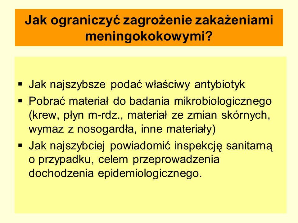 Jak ograniczyć zagrożenie zakażeniami meningokokowymi?  Jak najszybsze podać właściwy antybiotyk  Pobrać materiał do badania mikrobiologicznego (kre