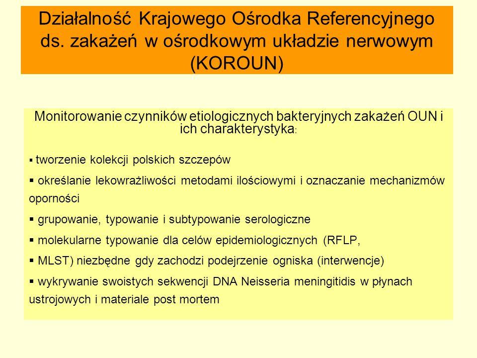 Działalność Krajowego Ośrodka Referencyjnego ds. zakażeń w ośrodkowym układzie nerwowym (KOROUN) Monitorowanie czynników etiologicznych bakteryjnych z