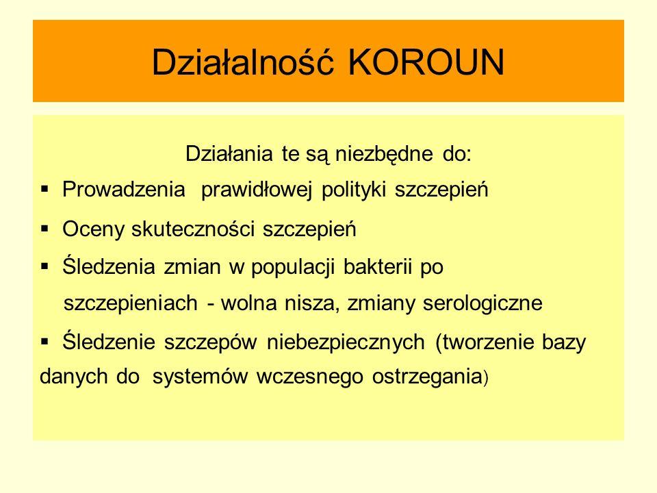 KOROUN 00-725 Warszawa ul.Chełmska 30/34 tel.