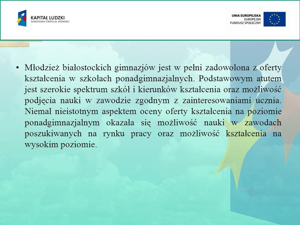 Młodzież białostockich gimnazjów jest w pełni zadowolona z oferty kształcenia w szkołach ponadgimnazjalnych.