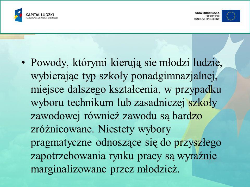 dr Dorota Jegorow Dziękuję za uwagę Projekt współfinansowany przez Unię Europejską w ramach Europejskiego Funduszu Społecznego Dorota Jegorow