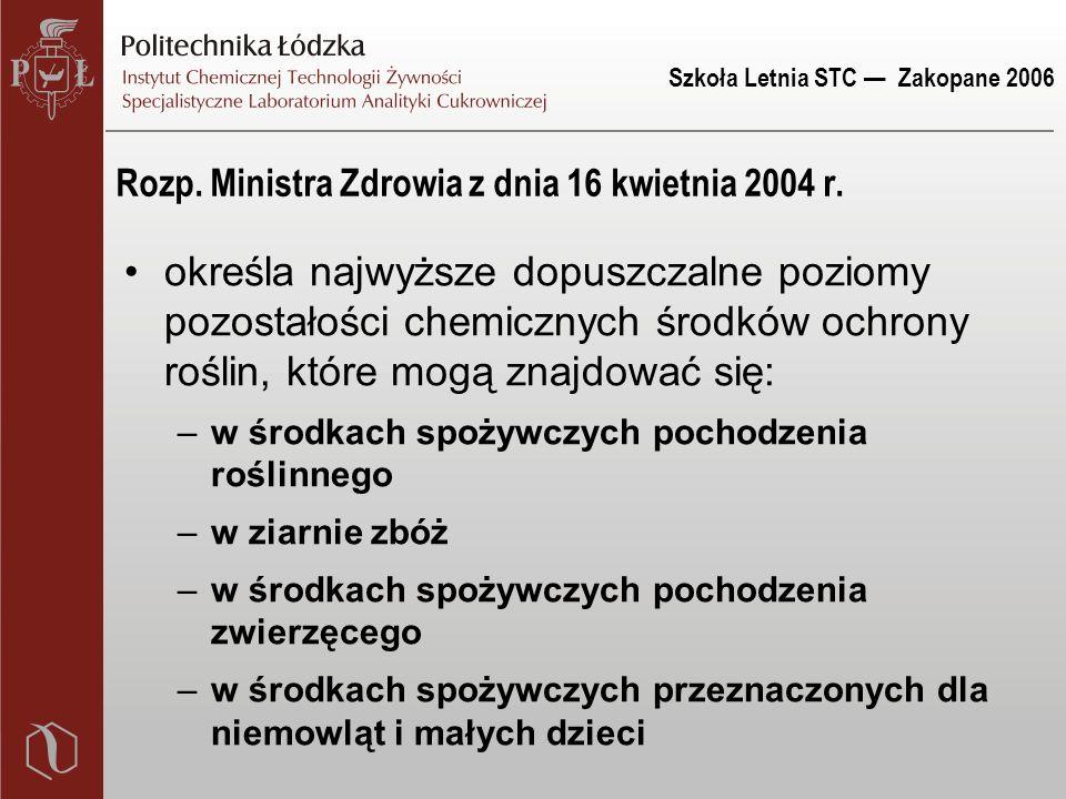 Szkoła Letnia STC — Zakopane 2006 Rozp. Ministra Zdrowia z dnia 16 kwietnia 2004 r. określa najwyższe dopuszczalne poziomy pozostałości chemicznych śr