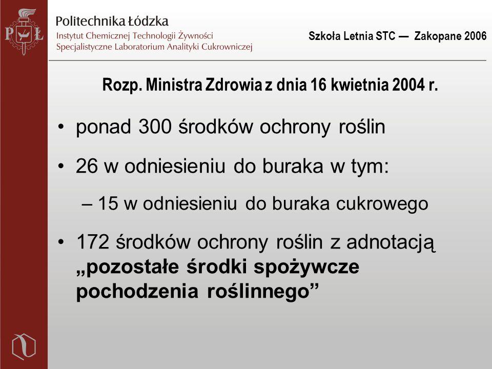 Rozp. Ministra Zdrowia z dnia 16 kwietnia 2004 r. ponad 300 środków ochrony roślin 26 w odniesieniu do buraka w tym: –15 w odniesieniu do buraka cukro