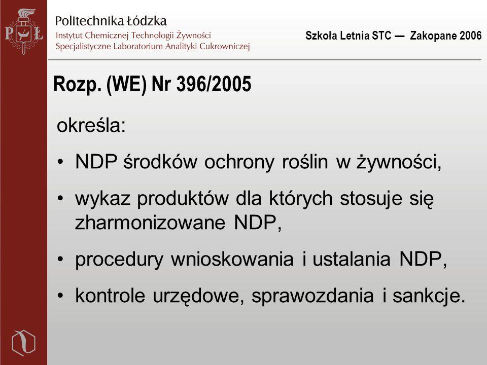 Szkoła Letnia STC — Zakopane 2006 Rozp. (WE) Nr 396/2005 określa: NDP środków ochrony roślin w żywności, wykaz produktów dla których stosuje się zharm
