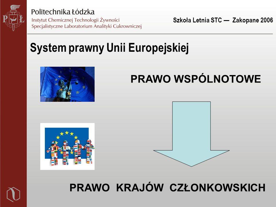 Szkoła Letnia STC — Zakopane 2006 Polskie rozporządzenia Rozporządzenie Ministra Rolnictwa i Rozwoju Wsi z dnia 16 grudnia 2002 r.