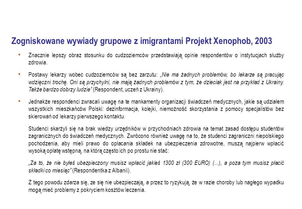 Zogniskowane wywiady grupowe z imigrantami Projekt Xenophob, 2003 Znacznie lepszy obraz stosunku do cudzoziemców przedstawiają opinie respondentów o instytucjach służby zdrowia.