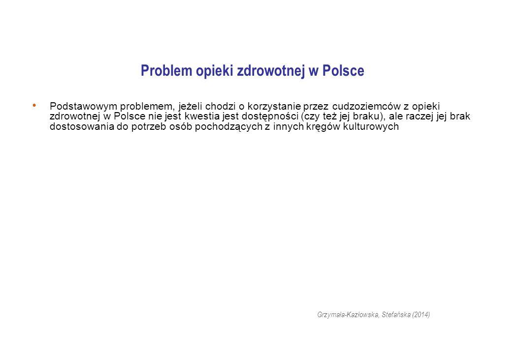 Problem opieki zdrowotnej w Polsce Podstawowym problemem, jeżeli chodzi o korzystanie przez cudzoziemców z opieki zdrowotnej w Polsce nie jest kwestia jest dostępności (czy też jej braku), ale raczej jej brak dostosowania do potrzeb osób pochodzących z innych kręgów kulturowych Grzymała-Kazłowska, Stefańska (2014)