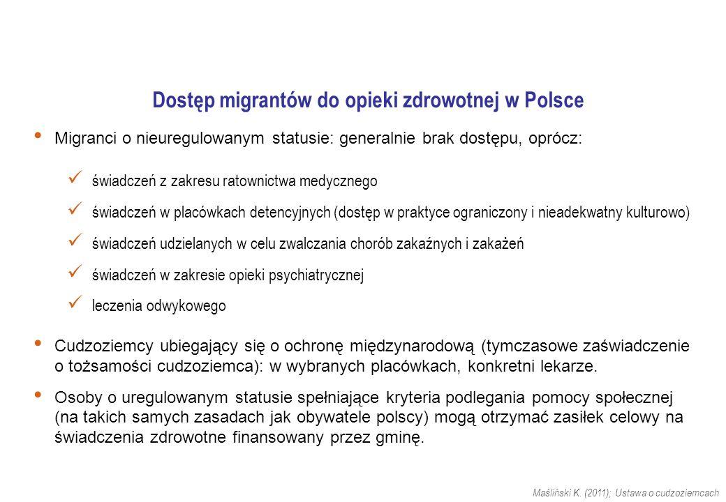 Dostęp migrantów do opieki zdrowotnej w Polsce Maśliński K.