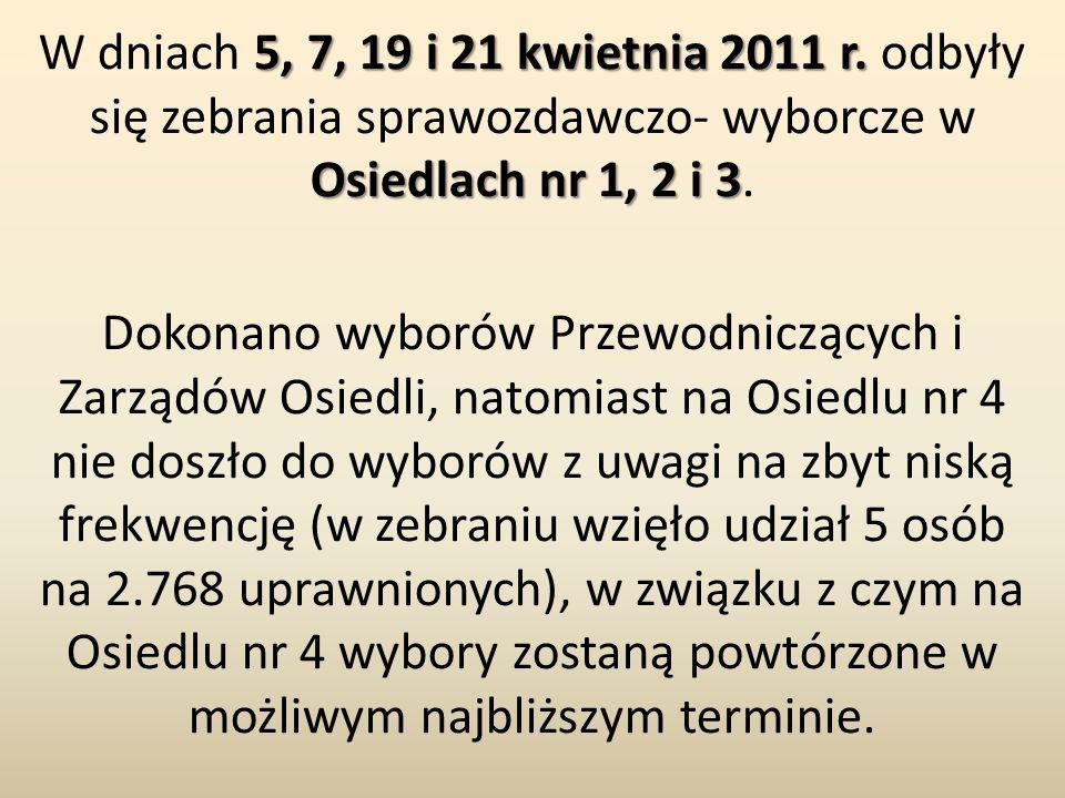 5, 7, 19 i 21 kwietnia 2011 r. Osiedlach nr 1, 2 i 3 W dniach 5, 7, 19 i 21 kwietnia 2011 r. odbyły się zebrania sprawozdawczo- wyborcze w Osiedlach n