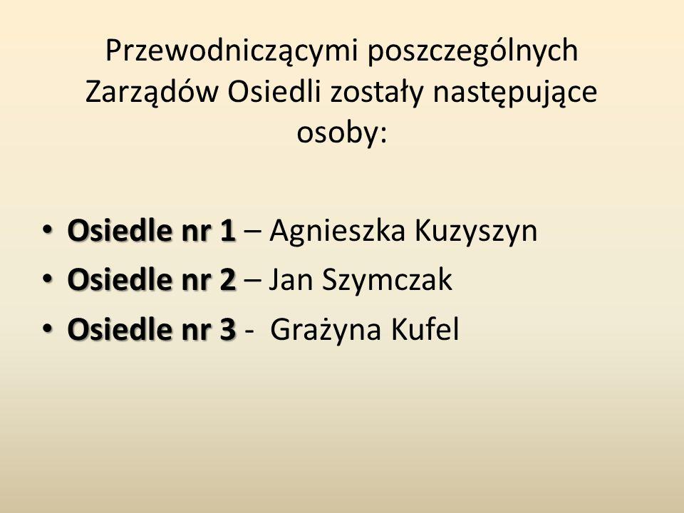 Przewodniczącymi poszczególnych Zarządów Osiedli zostały następujące osoby: Osiedle nr 1 Osiedle nr 1 – Agnieszka Kuzyszyn Osiedle nr 2 Osiedle nr 2 –