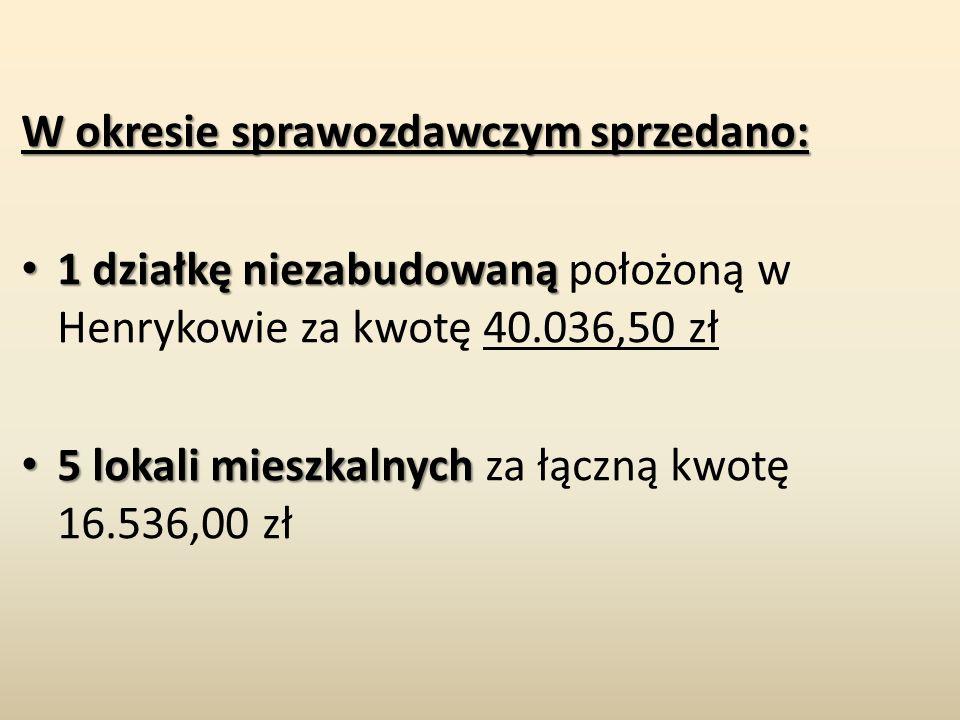 W okresie sprawozdawczym sprzedano: 1 działkę niezabudowaną 1 działkę niezabudowaną położoną w Henrykowie za kwotę 40.036,50 zł 5 lokali mieszkalnych