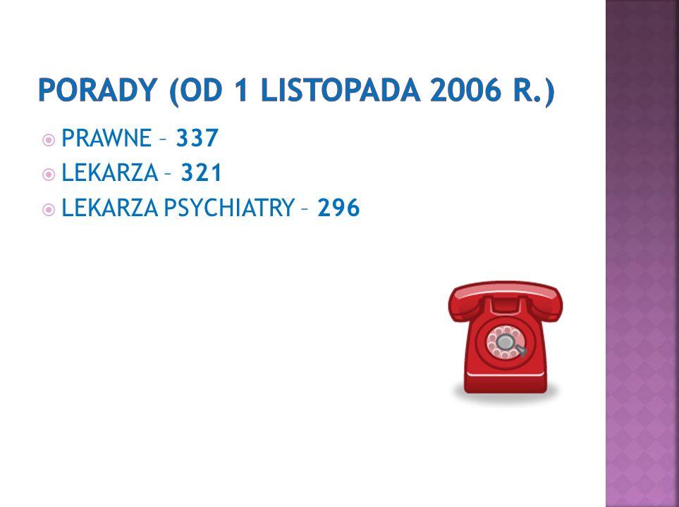  PRAWNE – 337  LEKARZA – 321  LEKARZA PSYCHIATRY – 296