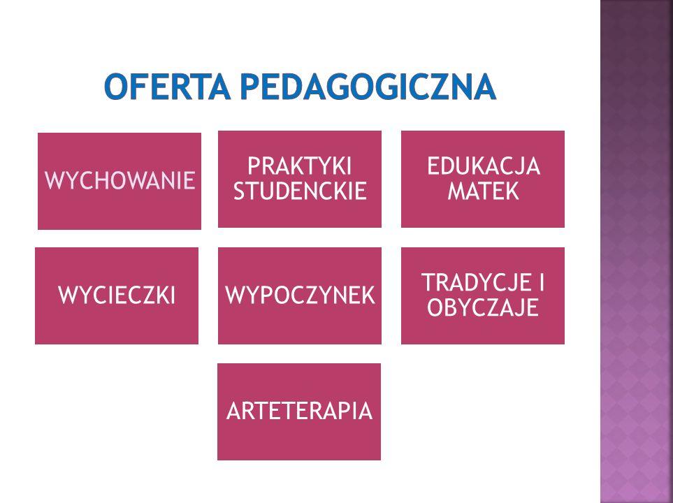  Zajęcia wychowawcze z dziećmi w formie zabaw, pogadanek, imprez okolicznościowych  Zajęcia z matkami o charakterze pedagogizującym, podczas których poruszane są tematy i problemy z zakresu rozwoju i wychowania dzieci (błędy rodzicielskie, rozwój dziecka itp.)  Pomoc w wyrównywaniu zaniedbań szkolnych  Współpraca z dyrektorami i pedagogami szkolnymi  Wdrażanie podstawowych norm społecznych  Wycieczki  Organizacja wypoczynku letniego dla dzieci  Kultywowanie polskich tradycji i obyczajów