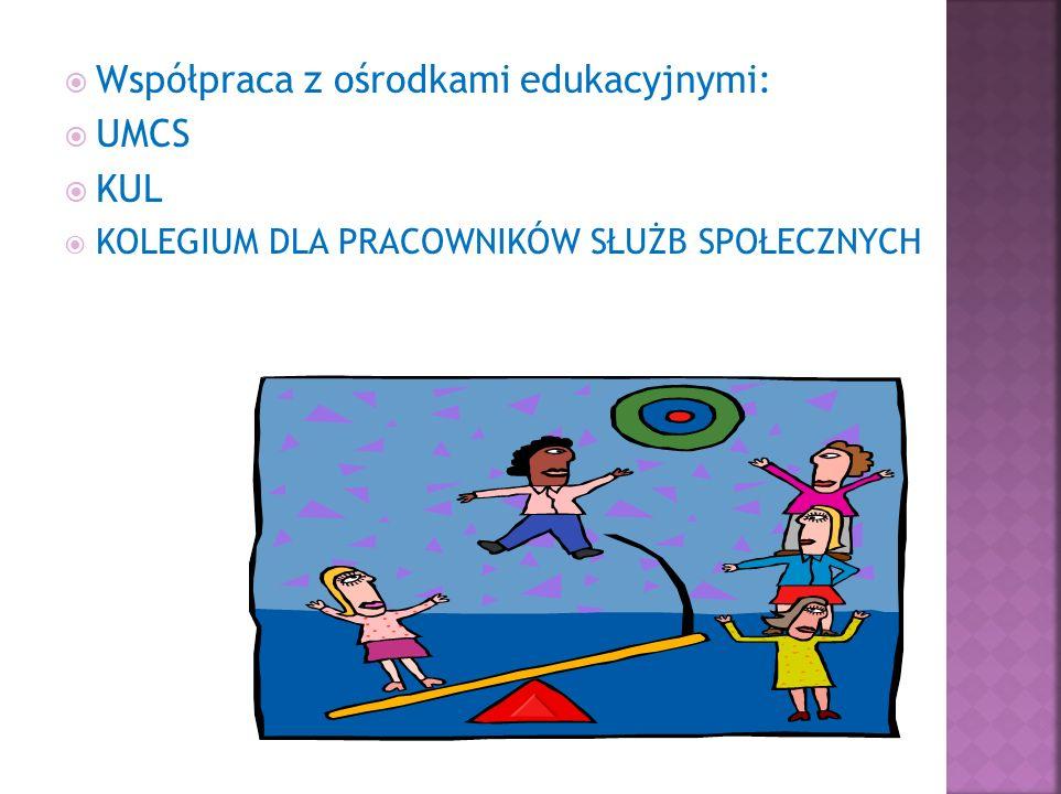  Współpraca z ośrodkami edukacyjnymi:  UMCS  KUL  KOLEGIUM DLA PRACOWNIKÓW SŁUŻB SPOŁECZNYCH