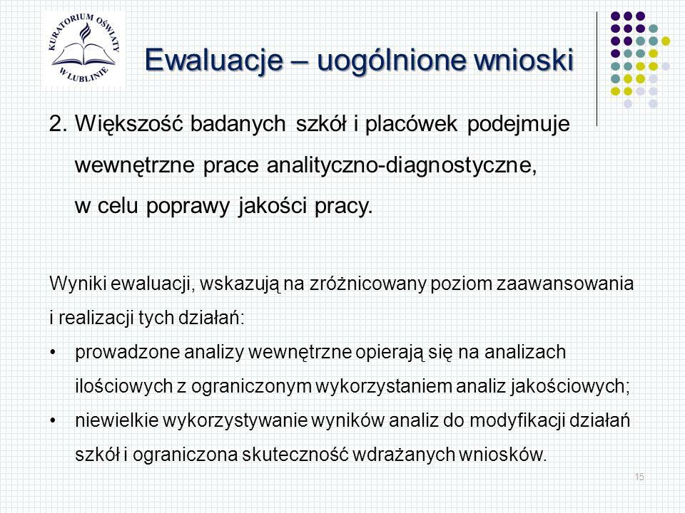 15 Ewaluacje – uogólnione wnioski 2.Większość badanych szkół i placówek podejmuje wewnętrzne prace analityczno-diagnostyczne, w celu poprawy jakości p