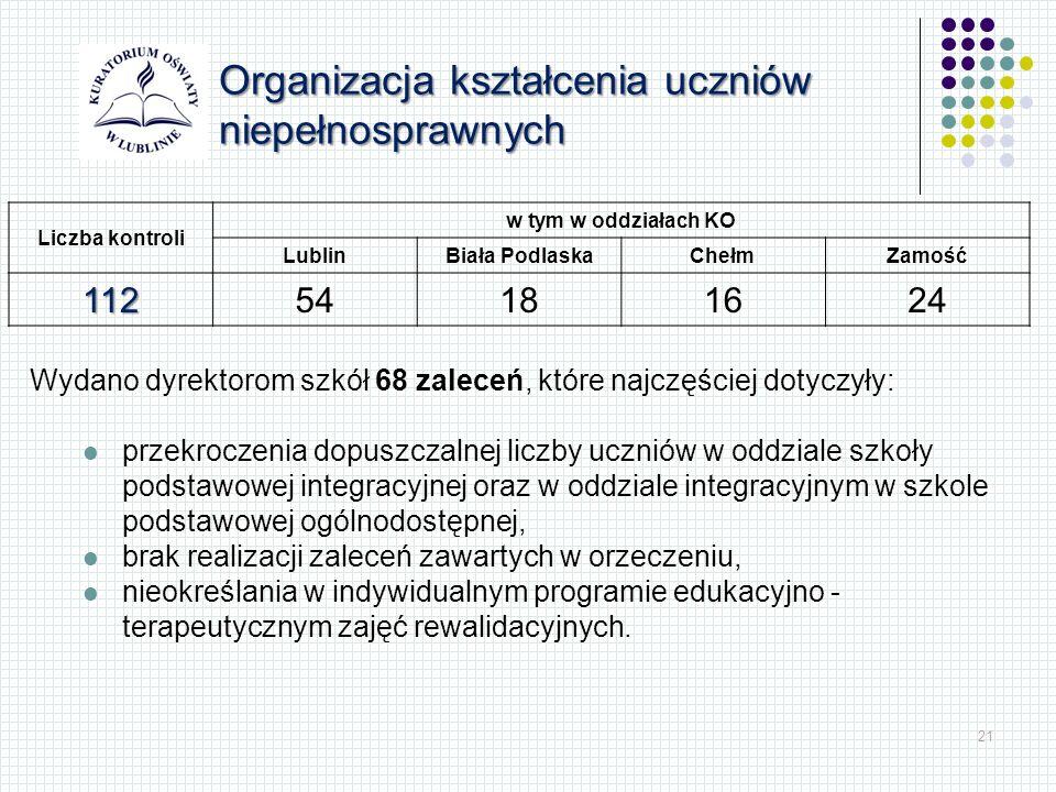 21 Liczba kontroli w tym w oddziałach KO LublinBiała PodlaskaChełmZamość 11254181624 Organizacja kształcenia uczniów niepełnosprawnych Wydano dyrektor