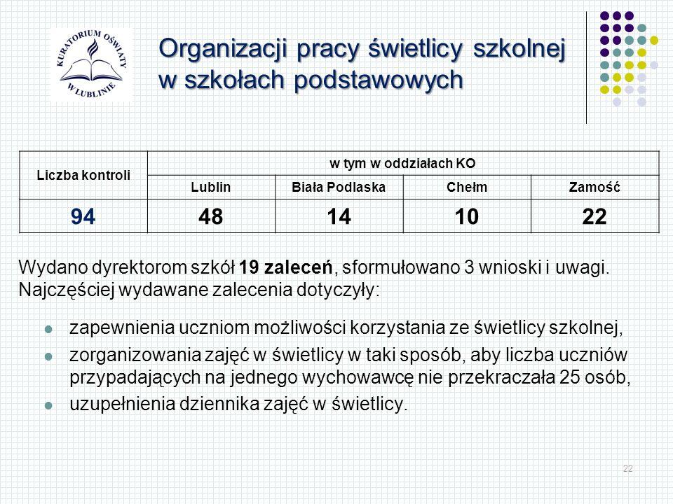 22 Organizacji pracy świetlicy szkolnej w szkołach podstawowych Wydano dyrektorom szkół 19 zaleceń, sformułowano 3 wnioski i uwagi. Najczęściej wydawa