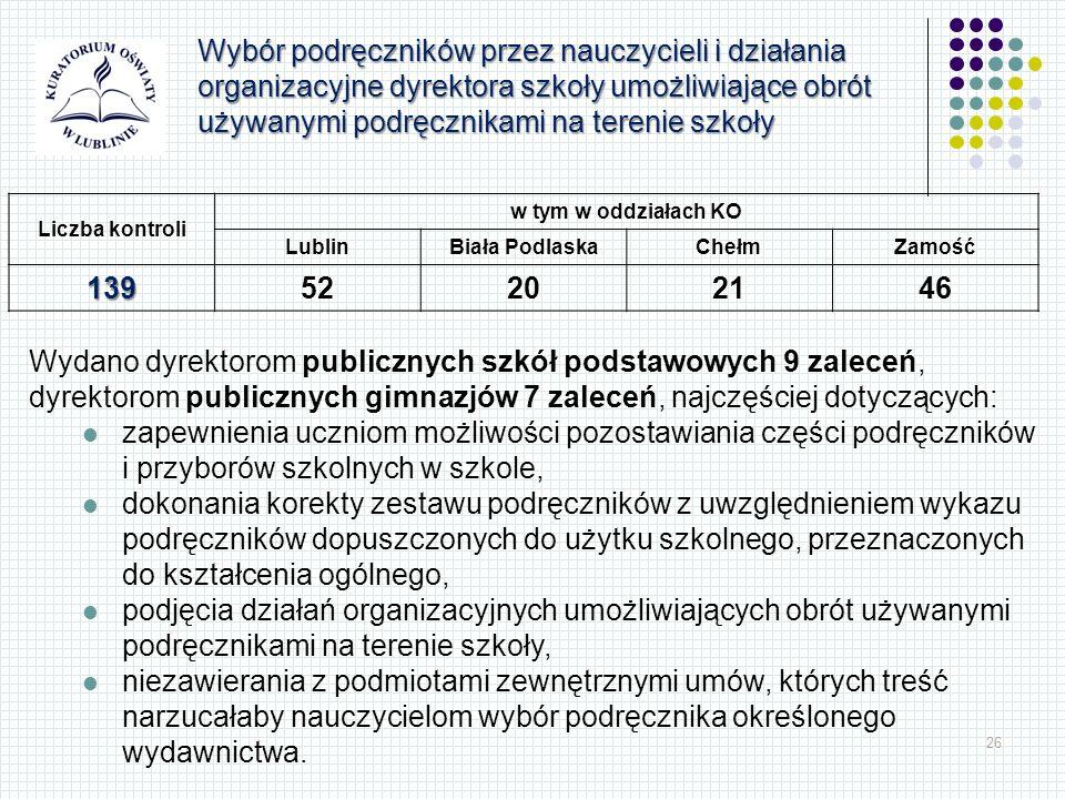 26 Liczba kontroli w tym w oddziałach KO LublinBiała PodlaskaChełmZamość 13952202146 Wydano dyrektorom publicznych szkół podstawowych 9 zaleceń, dyrek