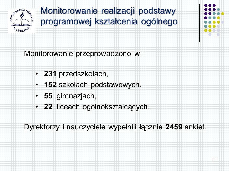 31 Monitorowanie realizacji podstawy programowej kształcenia ogólnego Monitorowanie przeprowadzono w: 231 przedszkolach, 152 szkołach podstawowych, 55