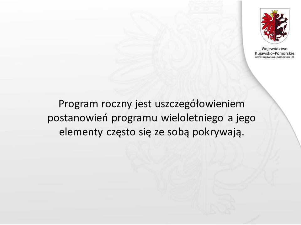 Program roczny jest uszczegółowieniem postanowień programu wieloletniego a jego elementy często się ze sobą pokrywają.
