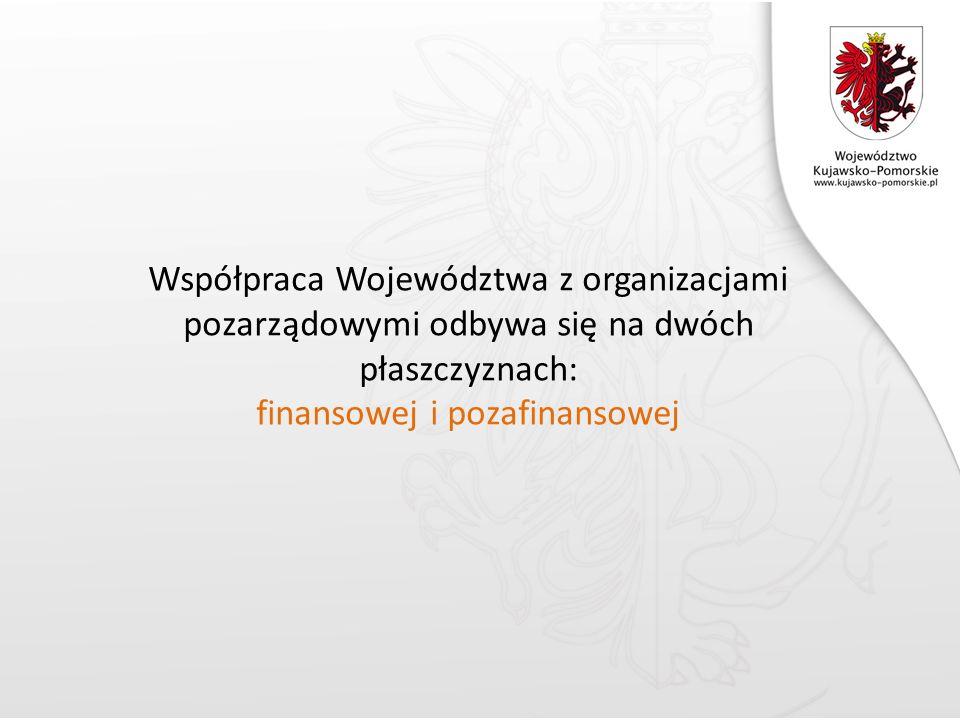 Współpraca Województwa z organizacjami pozarządowymi odbywa się na dwóch płaszczyznach: finansowej i pozafinansowej