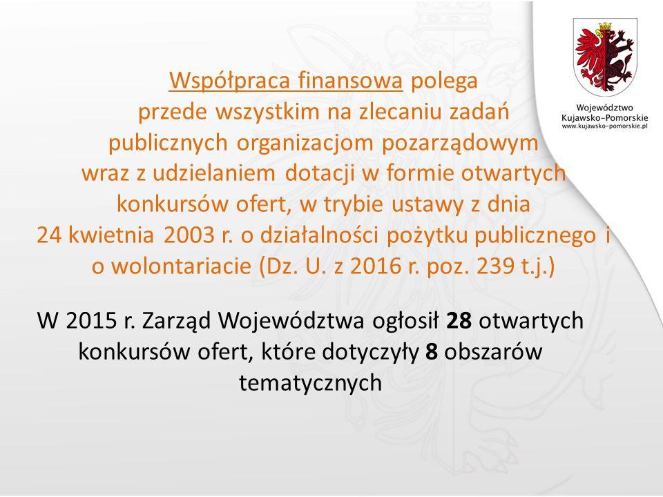 Współpraca finansowa polega przede wszystkim na zlecaniu zadań publicznych organizacjom pozarządowym wraz z udzielaniem dotacji w formie otwartych konkursów ofert, w trybie ustawy z dnia 24 kwietnia 2003 r.