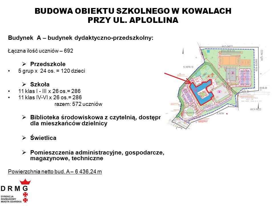 Budynek A – budynek dydaktyczno-przedszkolny: Łączna ilość uczniów – 692  Przedszkole 5 grup x 24 os. = 120 dzieci  Szkoła 11 klas I - III x 26 os.=