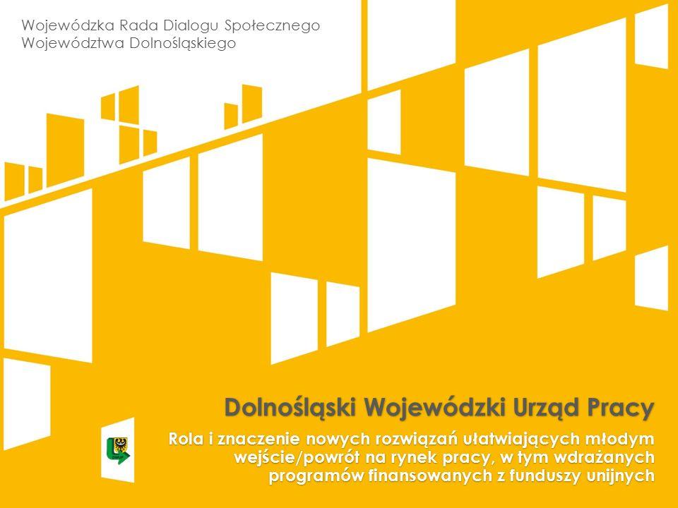 Kliknij, aby dodać tytuł prezentacji Dolnośląski Wojewódzki Urząd Pracy Rola i znaczenie nowych rozwiązań ułatwiających młodym wejście/powrót na rynek pracy, w tym wdrażanych programów finansowanych z funduszy unijnych Wojewódzka Rada Dialogu Społecznego Województwa Dolnośląskiego