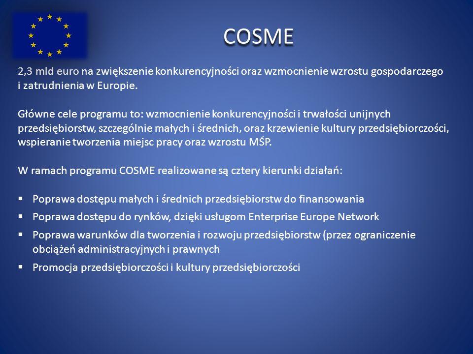 COSME 2,3 mld euro na zwiększenie konkurencyjności oraz wzmocnienie wzrostu gospodarczego i zatrudnienia w Europie.