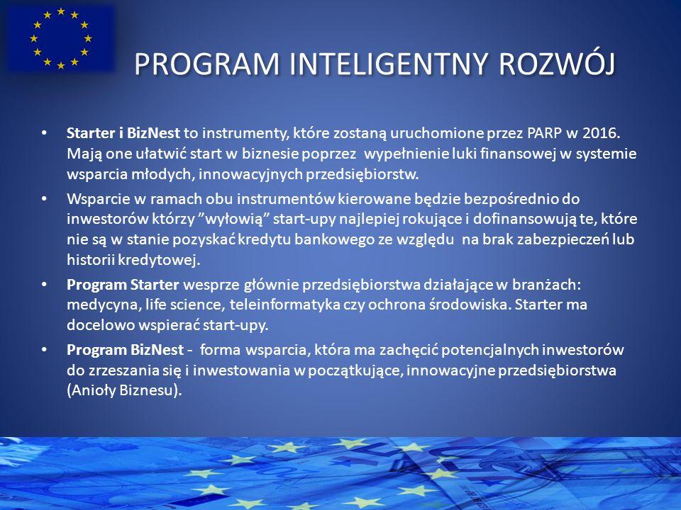 PROGRAM INTELIGENTNY ROZWÓJ Starter i BizNest to instrumenty, które zostaną uruchomione przez PARP w 2016.