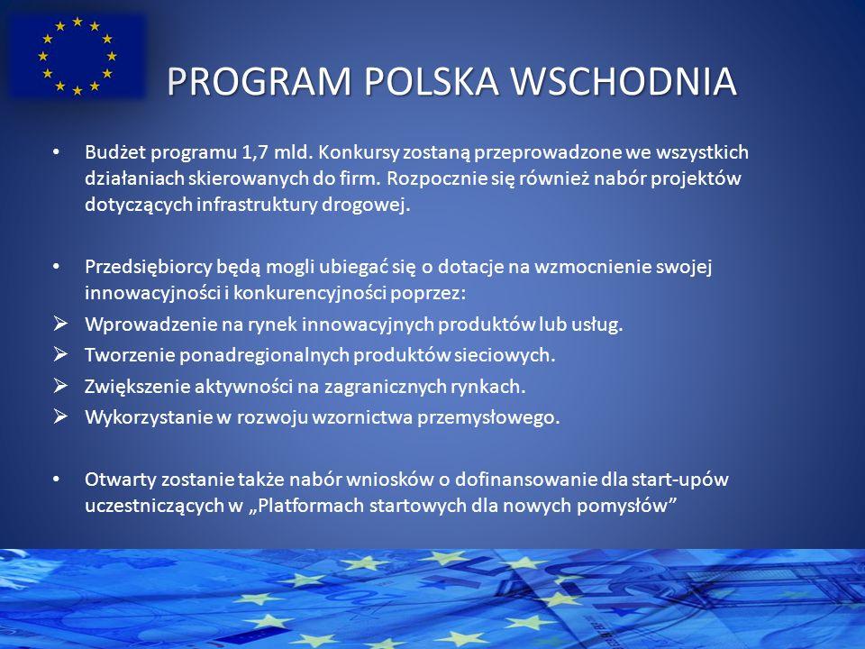 PROGRAM POLSKA WSCHODNIA Budżet programu 1,7 mld.