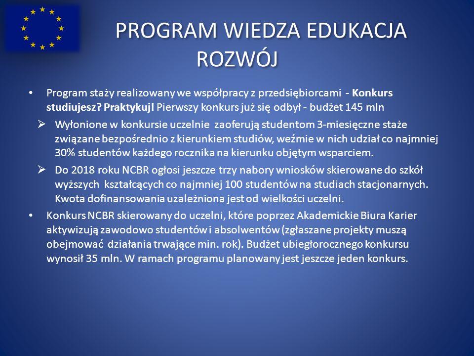 PROGRAM WIEDZA EDUKACJA ROZWÓJ Program staży realizowany we współpracy z przedsiębiorcami - Konkurs studiujesz.