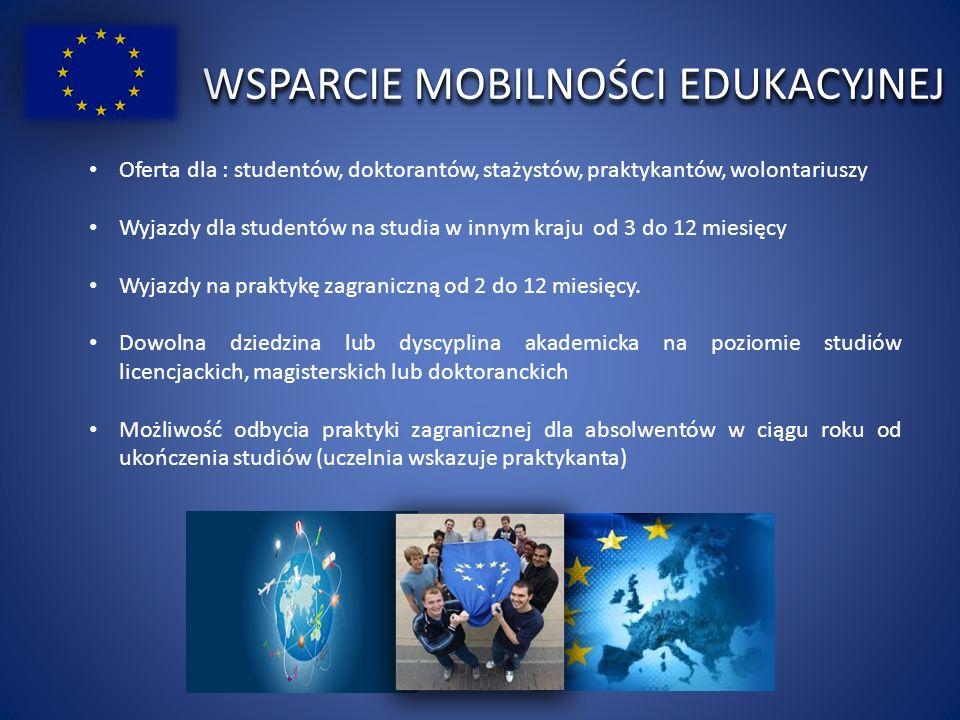 WSPARCIE MOBILNOŚCI EDUKACYJNEJ Oferta dla : studentów, doktorantów, stażystów, praktykantów, wolontariuszy Wyjazdy dla studentów na studia w innym kraju od 3 do 12 miesięcy Wyjazdy na praktykę zagraniczną od 2 do 12 miesięcy.