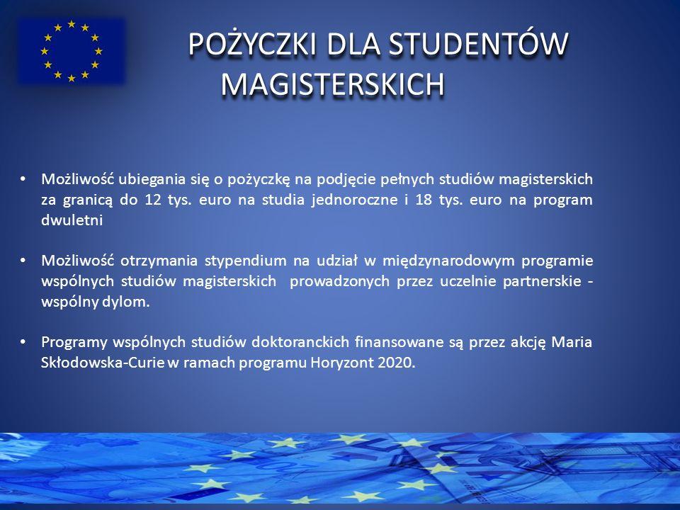 POŻYCZKI DLA STUDENTÓW MAGISTERSKICH Możliwość ubiegania się o pożyczkę na podjęcie pełnych studiów magisterskich za granicą do 12 tys.