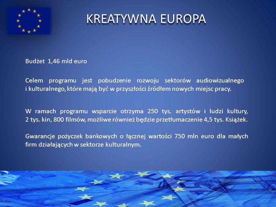 KREATYWNA EUROPA Budżet 1,46 mld euro Celem programu jest pobudzenie rozwoju sektorów audiowizualnego i kulturalnego, które mają być w przyszłości źródłem nowych miejsc pracy.