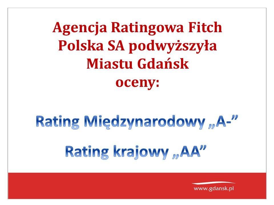 Agencja Ratingowa Fitch Polska SA podwyższyła Miastu Gdańsk oceny: