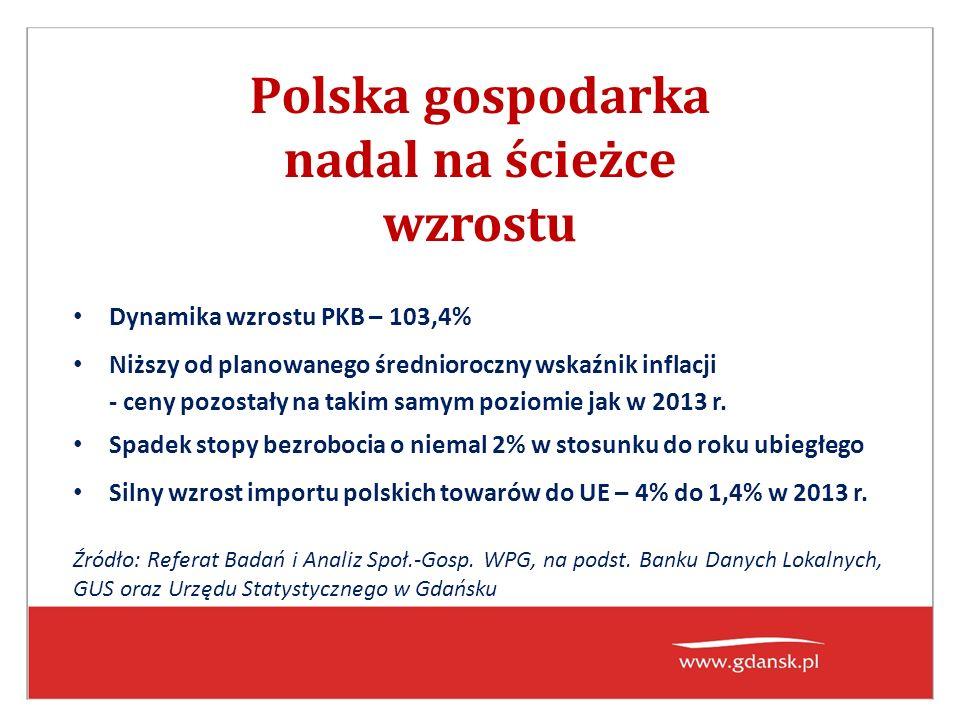 Polska gospodarka nadal na ścieżce wzrostu Dynamika wzrostu PKB – 103,4% Niższy od planowanego średnioroczny wskaźnik inflacji - ceny pozostały na takim samym poziomie jak w 2013 r.