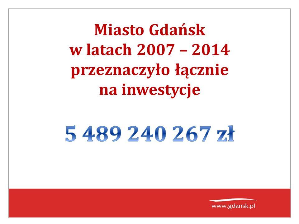 Miasto Gdańsk w latach 2007 – 2014 przeznaczyło łącznie na inwestycje