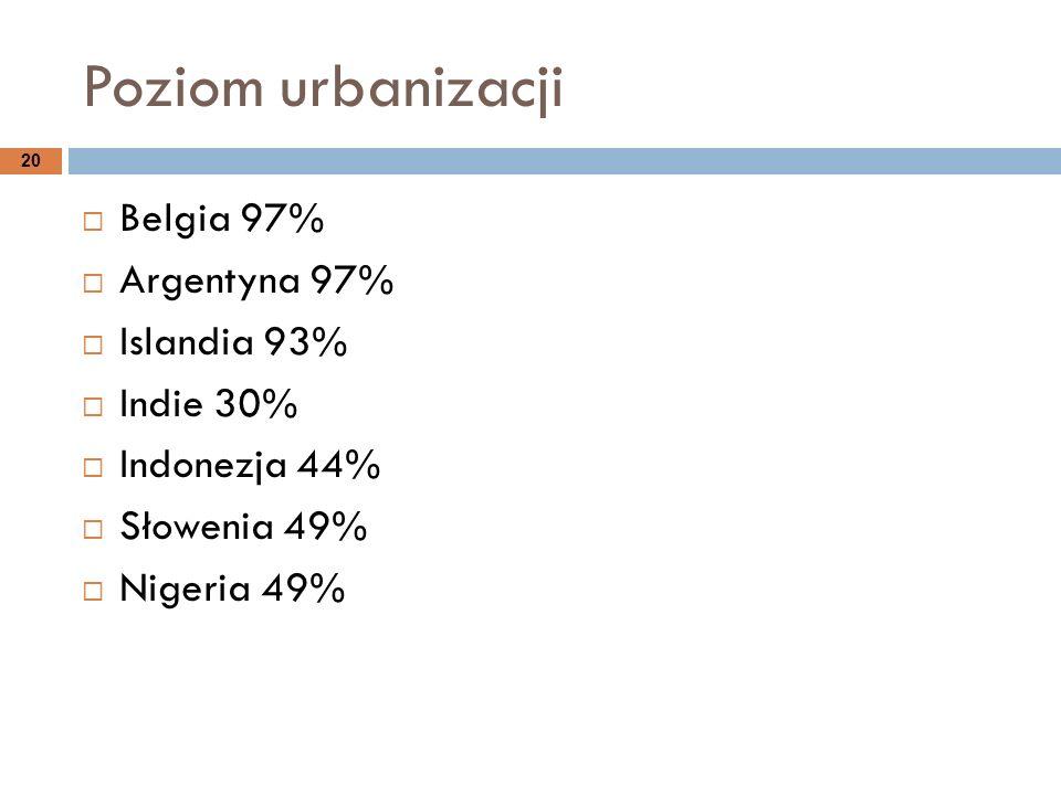 Poziom urbanizacji  Belgia 97%  Argentyna 97%  Islandia 93%  Indie 30%  Indonezja 44%  Słowenia 49%  Nigeria 49% 20