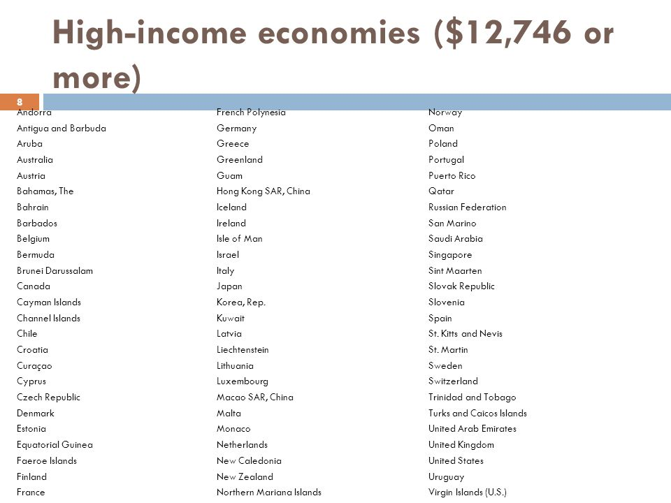 High-income economies ($12,746 or more) AndorraFrench PolynesiaNorway Antigua and BarbudaGermanyOman ArubaGreecePoland AustraliaGreenlandPortugal Aust